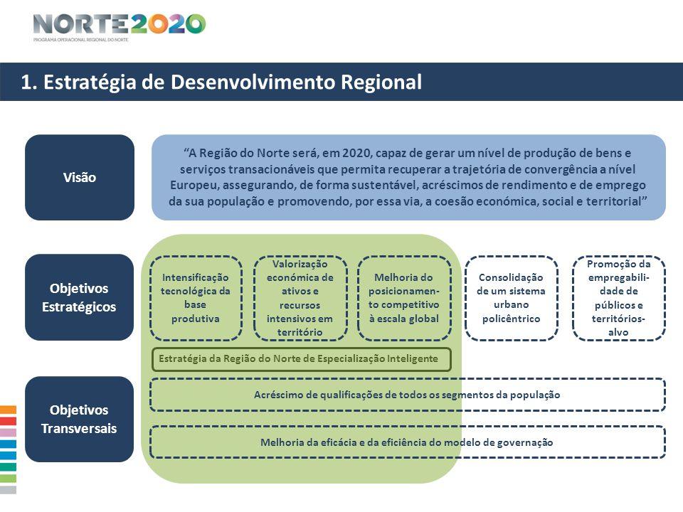 """1. Estratégia de Desenvolvimento Regional Visão """"A Região do Norte será, em 2020, capaz de gerar um nível de produção de bens e serviços transacionáve"""