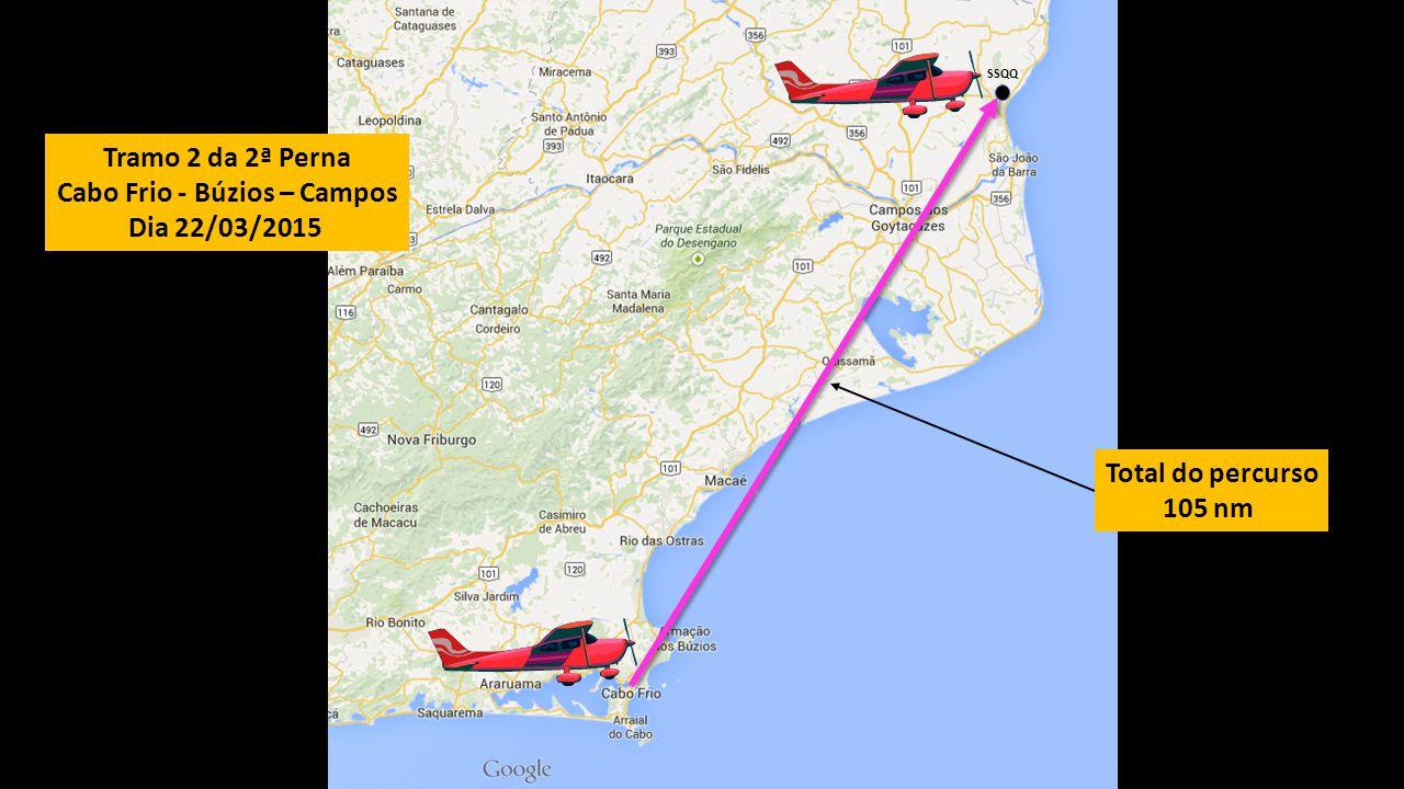 Tramo 2 da 2ª Perna Cabo Frio - Búzios – Campos Dia 22/03/2015 Total do percurso 105 nm SSQQ
