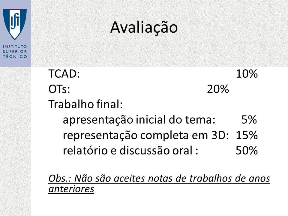 Avaliação TCAD:10% OTs:20% Trabalho final: apresentação inicial do tema: 5% representação completa em 3D:15% relatório e discussão oral :50% Obs.: Não