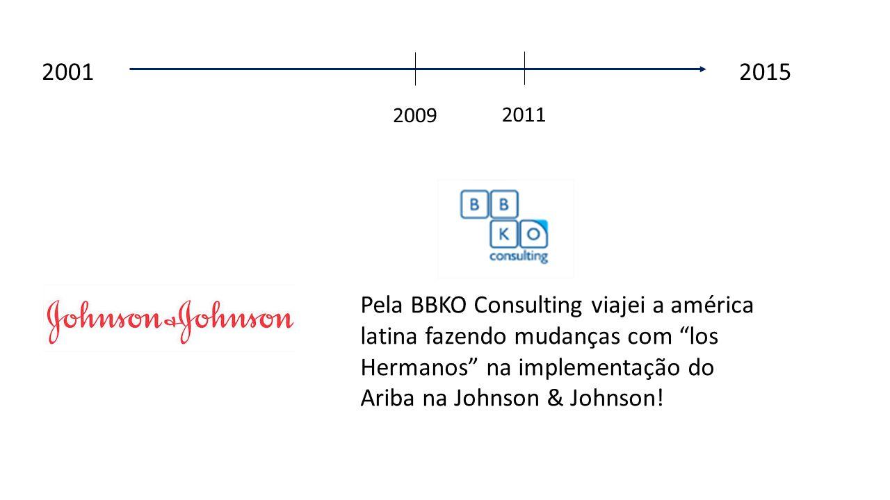Site Change Management www.changemanager.com.br