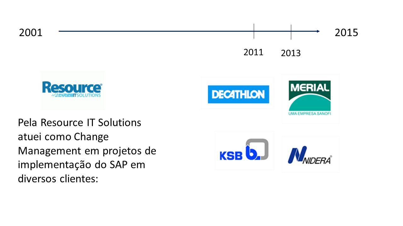 2001 2015 2014 Pela Numen IT atuei na gestão de mudança no projeto SAP na Mars e pela Capgmenini Consulting na implementação da NFe 3.10 na Samarco Mineração.