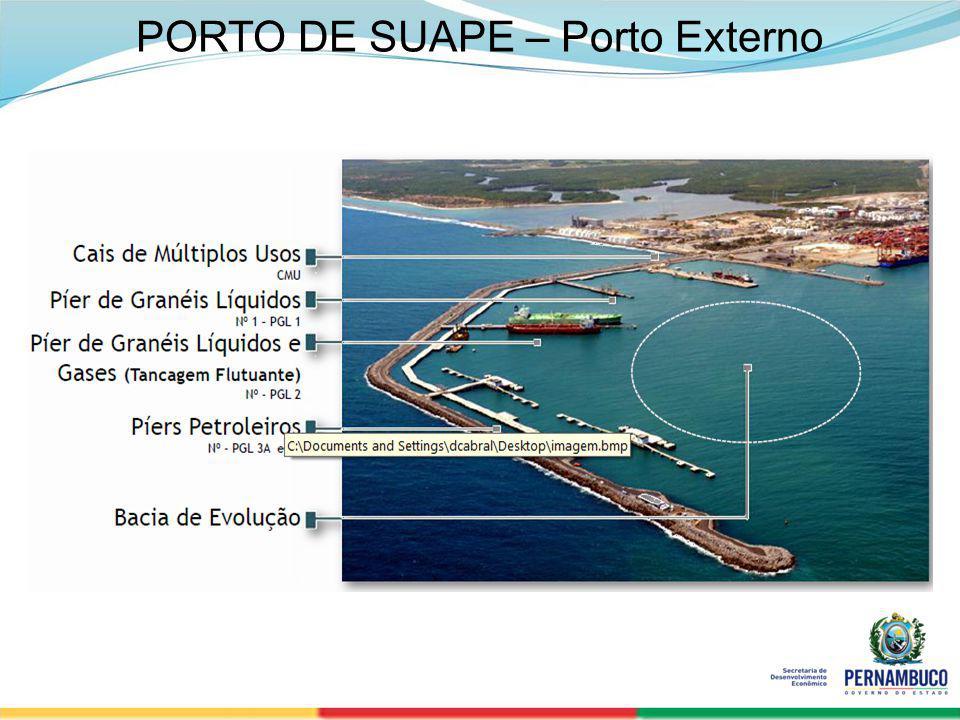 SECRETERIA DE DESENVOLVIMENTO ECONÔMICO 10 PORTO DE SUAPE – Porto Externo