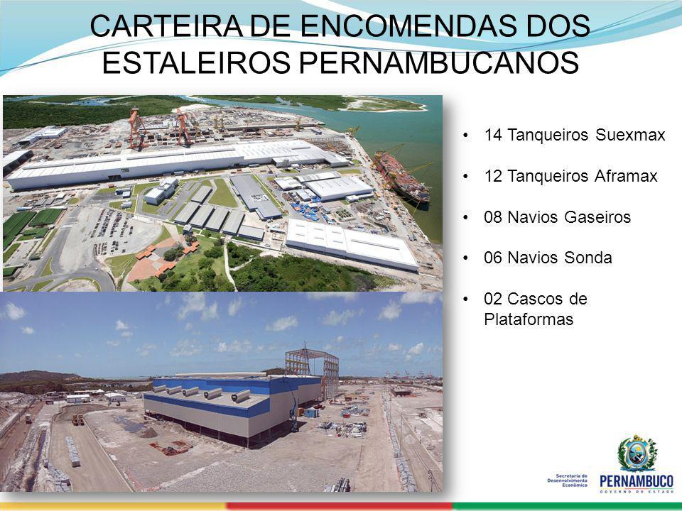SECRETERIA DE DESENVOLVIMENTO ECONÔMICO 16 CARTEIRA DE ENCOMENDAS DOS ESTALEIROS PERNAMBUCANOS 14 Tanqueiros Suexmax 12 Tanqueiros Aframax 08 Navios G