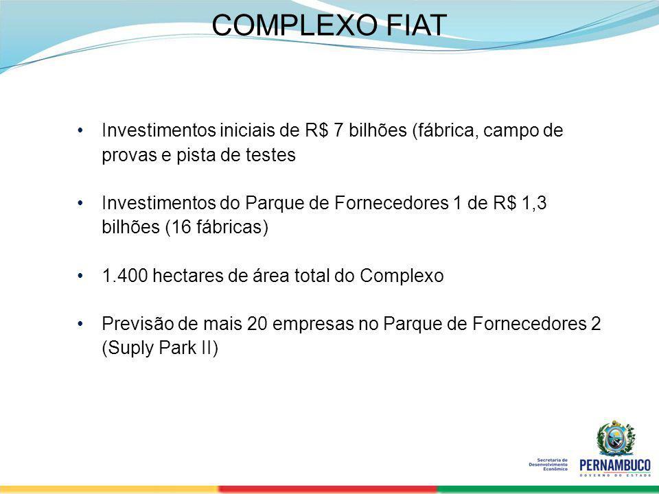 SECRETERIA DE DESENVOLVIMENTO ECONÔMICO 18 COMPLEXO FIAT Investimentos iniciais de R$ 7 bilhões (fábrica, campo de provas e pista de testes Investimen