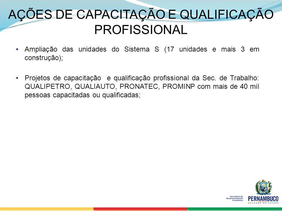 SECRETERIA DE DESENVOLVIMENTO ECONÔMICO 29 AÇÕES DE CAPACITAÇÃO E QUALIFICAÇÃO PROFISSIONAL Ampliação das unidades do Sistema S (17 unidades e mais 3