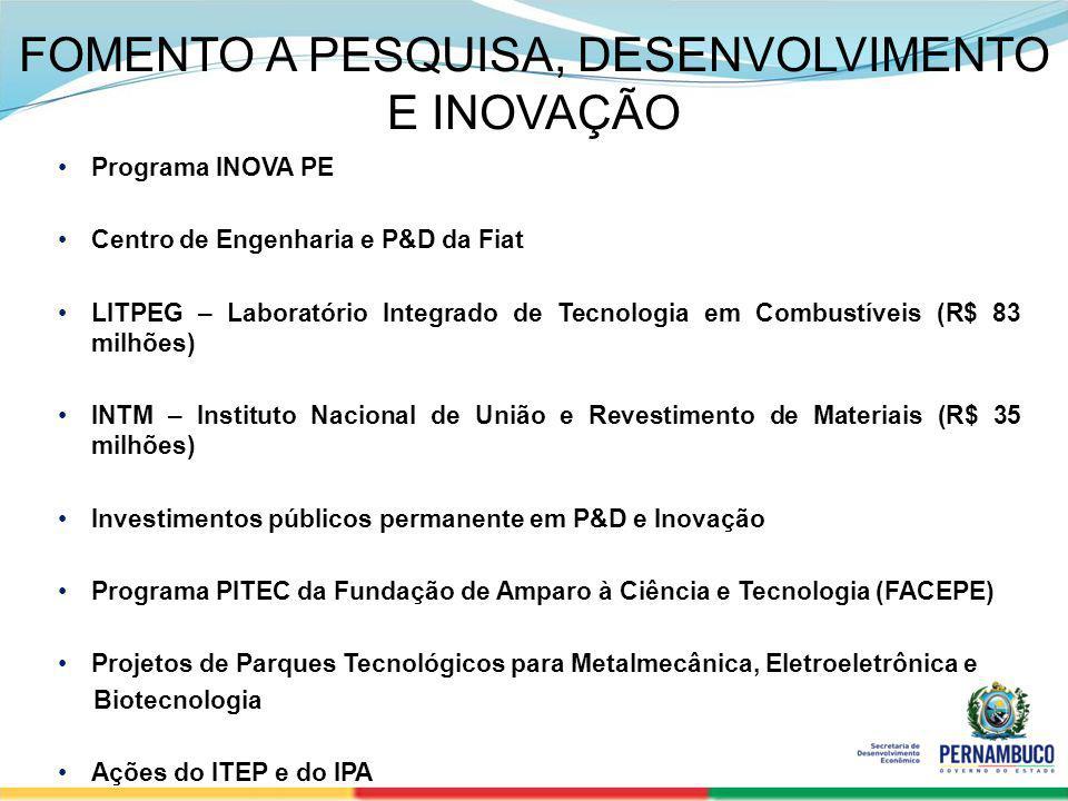 SECRETERIA DE DESENVOLVIMENTO ECONÔMICO 30 FOMENTO A PESQUISA, DESENVOLVIMENTO E INOVAÇÃO Programa INOVA PE Centro de Engenharia e P&D da Fiat LITPEG