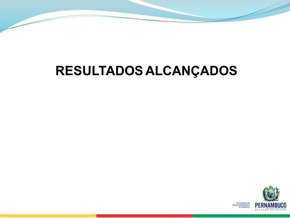 SECRETERIA DE DESENVOLVIMENTO ECONÔMICO 31 RESULTADOS ALCANÇADOS