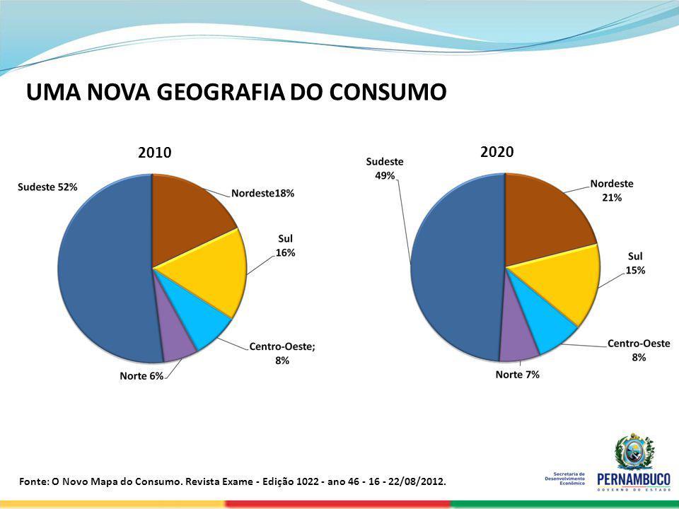 SECRETERIA DE DESENVOLVIMENTO ECONÔMICO Fonte: O Novo Mapa do Consumo. Revista Exame - Edição 1022 - ano 46 - 16 - 22/08/2012. 2010 2020 UMA NOVA GEOG