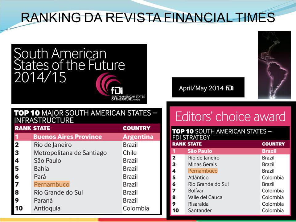 SECRETERIA DE DESENVOLVIMENTO ECONÔMICO 36 RANKING DA REVISTA FINANCIAL TIMES