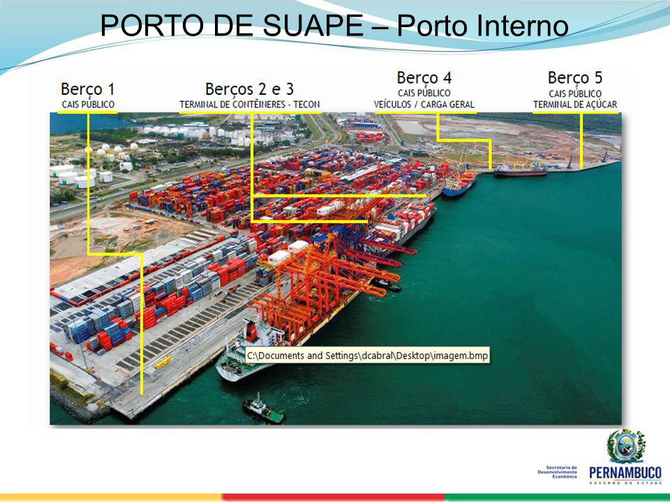 SECRETERIA DE DESENVOLVIMENTO ECONÔMICO 9 PORTO DE SUAPE – Porto Interno