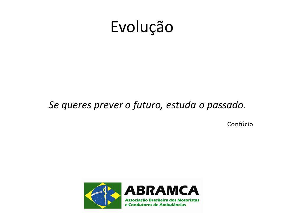 Evolução Se queres prever o futuro, estuda o passado. Confúcio
