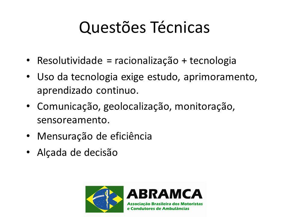 Questões Técnicas Resolutividade = racionalização + tecnologia Uso da tecnologia exige estudo, aprimoramento, aprendizado continuo.