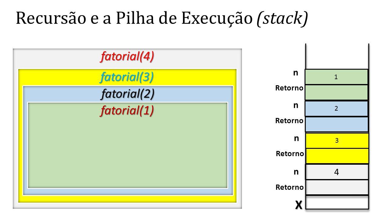 4 Recursão e a Pilha de Execução (stack) fatorial(4) X Retorno n fatorial(3) 3 n fatorial(2) 2 n fatorial(1) 1 n