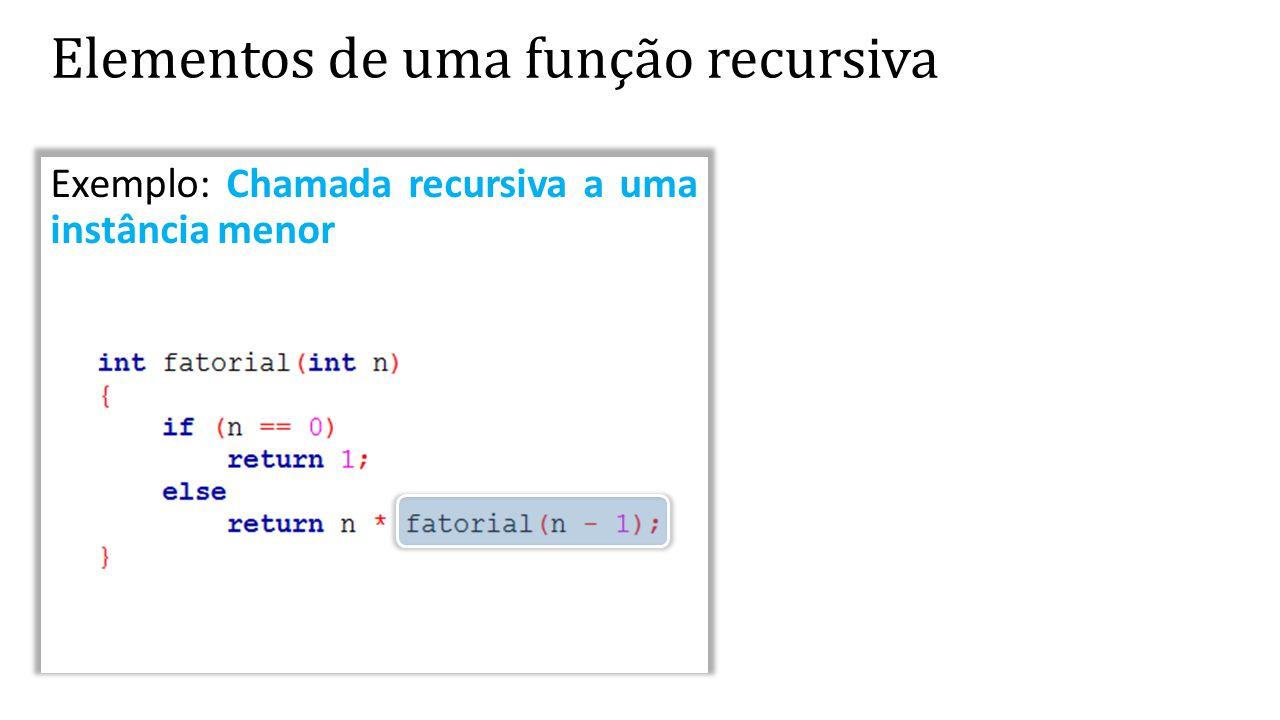 Exemplo: Chamada recursiva a uma instância menor Elementos de uma função recursiva