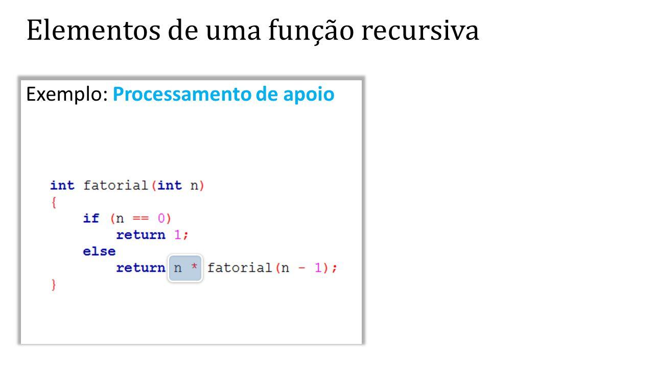 Exemplo: Processamento de apoio Elementos de uma função recursiva