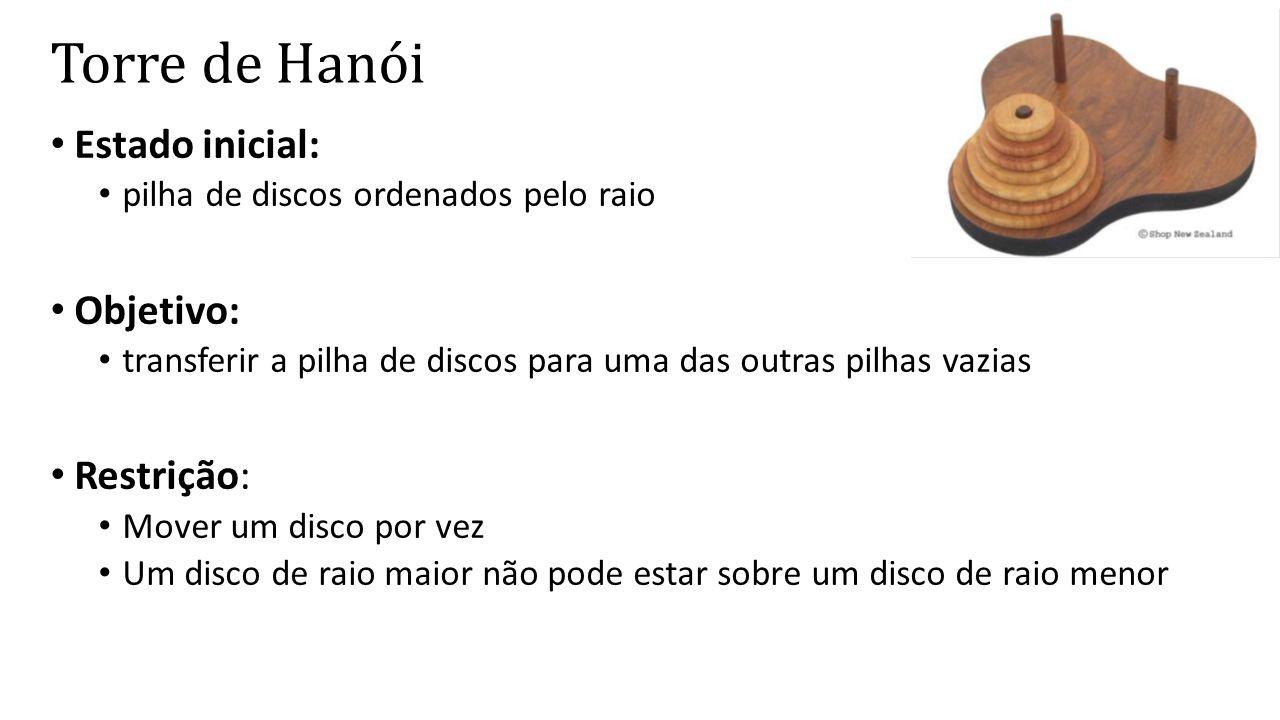 Torre de Hanói Estado inicial: pilha de discos ordenados pelo raio Objetivo: transferir a pilha de discos para uma das outras pilhas vazias Restrição: