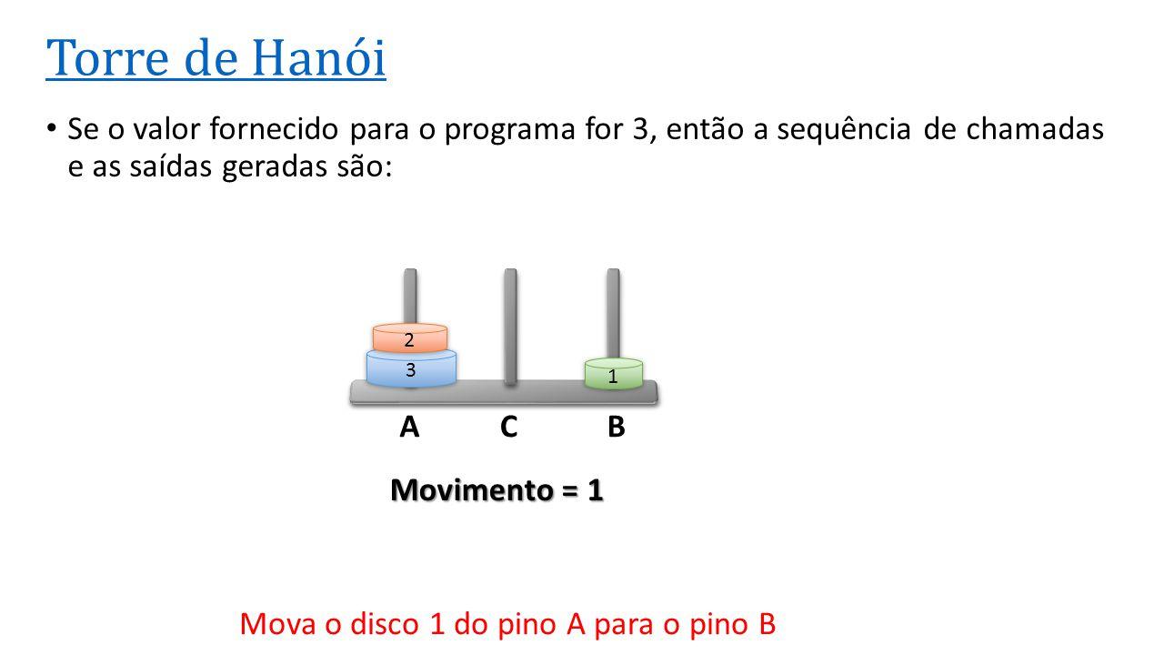 ACB Torre de Hanói Se o valor fornecido para o programa for 3, então a sequência de chamadas e as saídas geradas são: 3 2 1 Movimento = 1 Mova o disco