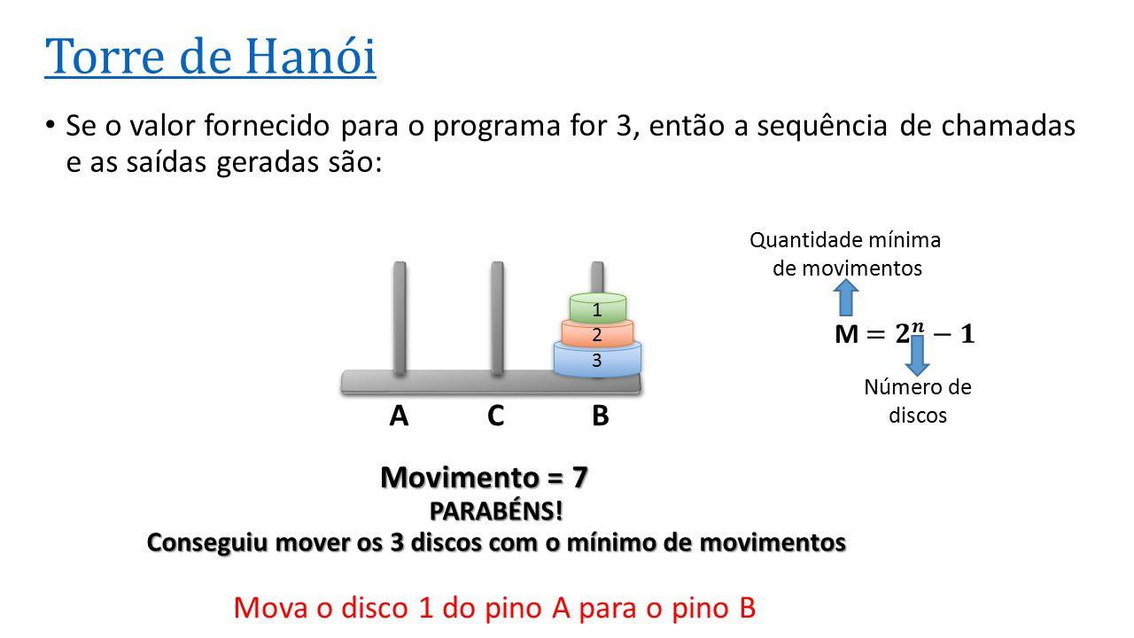 ACB Torre de Hanói Se o valor fornecido para o programa for 3, então a sequência de chamadas e as saídas geradas são: 3 2 1 PARABÉNS! Conseguiu mover