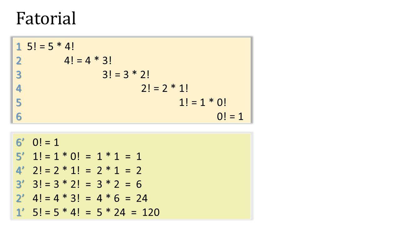 Fatorial 1 1 5! = 5 * 4! 2 2 4! = 4 * 3! 3 3 3! = 3 * 2! 4 4 2! = 2 * 1! 5 5 1! = 1 * 0! 6 6 0! = 1 6' 6' 0! = 1 5' 5' 1! = 1 * 0! = 1 * 1 = 1 4' 4' 2