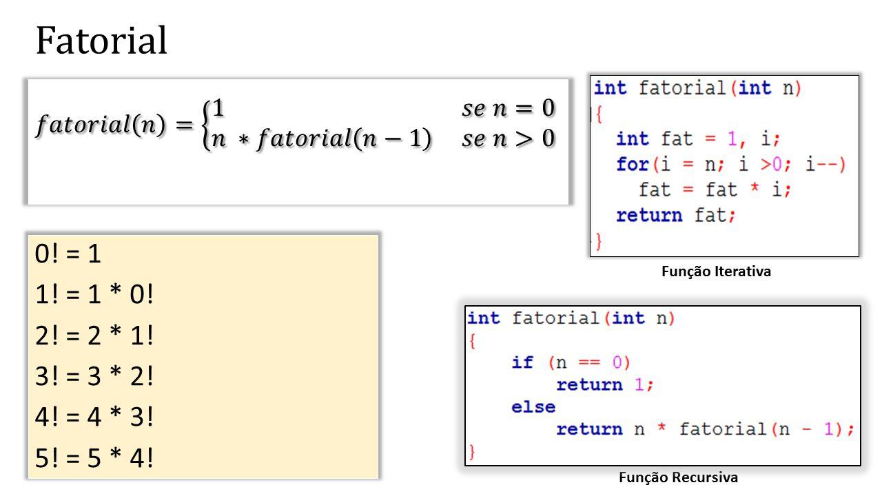 Fatorial 0! = 1 1! = 1 * 0! 2! = 2 * 1! 3! = 3 * 2! 4! = 4 * 3! 5! = 5 * 4! Função Recursiva Função Iterativa