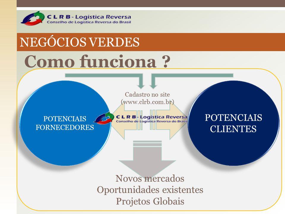 Como funciona ? POTENCIAIS FORNECEDORES POTENCIAIS CLIENTES Novos mercados Oportunidades existentes Projetos Globais Cadastro no site (www.clrb.com.br