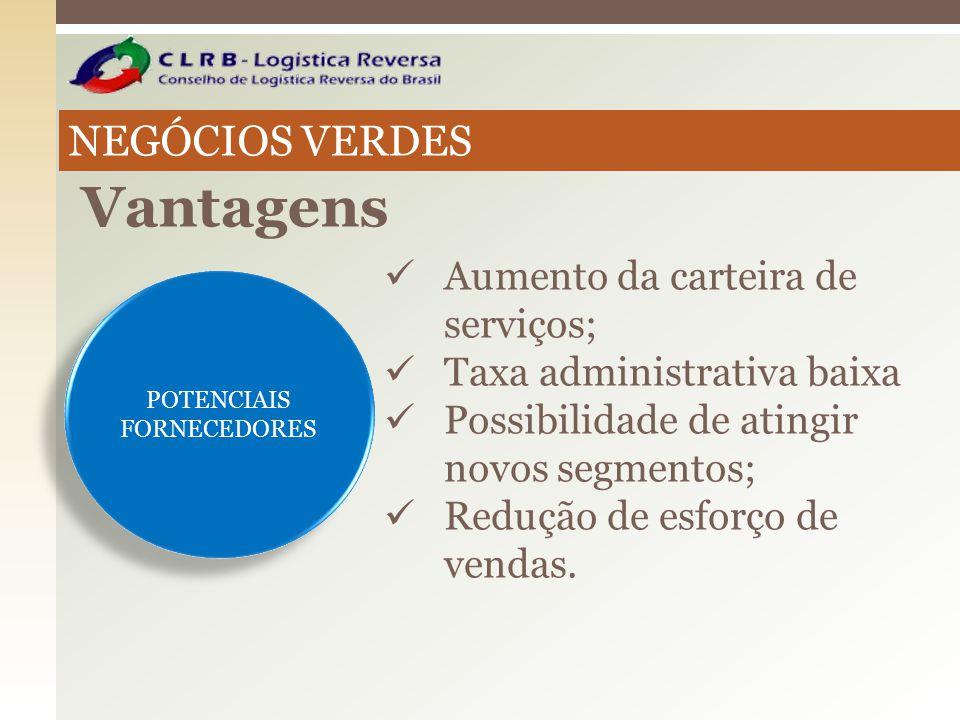 NEGÓCIOS VERDES Vantagens Aumento da carteira de serviços; Taxa administrativa baixa Possibilidade de atingir novos segmentos; Redução de esforço de v