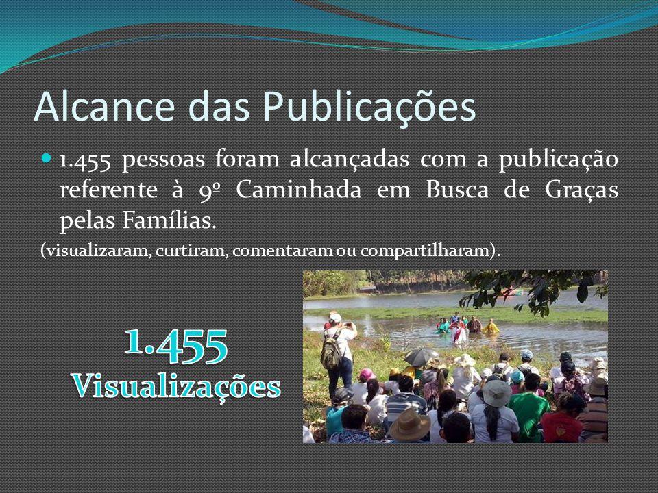 Alcance das Publicações 1.455 pessoas foram alcançadas com a publicação referente à 9º Caminhada em Busca de Graças pelas Famílias.