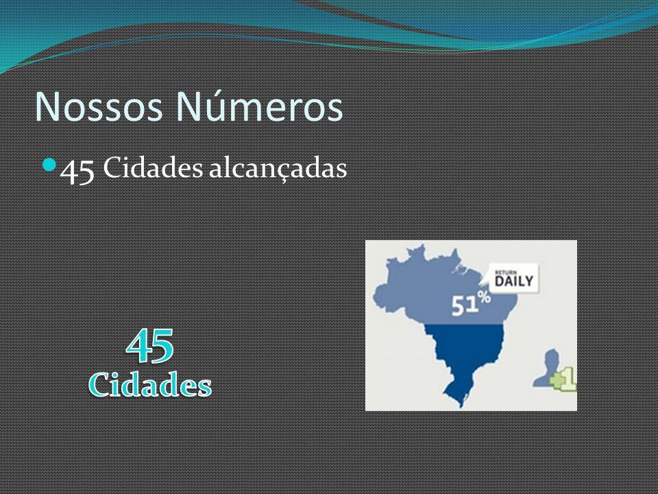 Nossos Números 45 Cidades alcançadas
