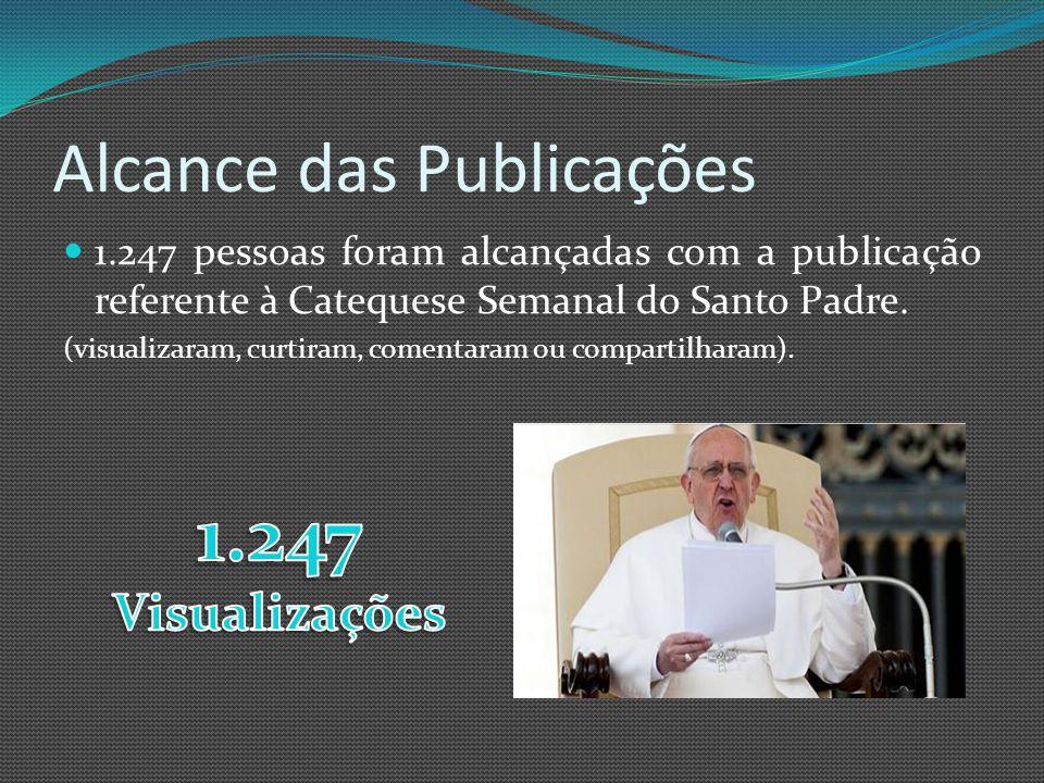 Alcance das Publicações 1.247 pessoas foram alcançadas com a publicação referente à Catequese Semanal do Santo Padre.