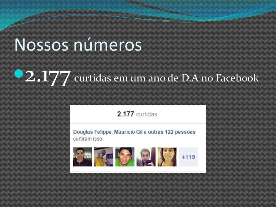 Nossos números 2.177 curtidas em um ano de D.A no Facebook