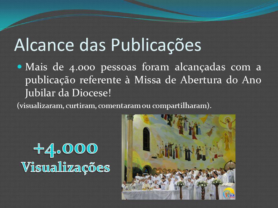 Alcance das Publicações Mais de 4.000 pessoas foram alcançadas com a publicação referente à Missa de Abertura do Ano Jubilar da Diocese.