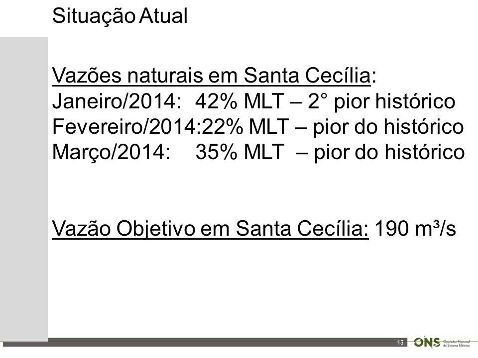 13 Situação Atual Vazões naturais em Santa Cecília: Janeiro/2014:42% MLT – 2° pior histórico Fevereiro/2014:22% MLT – pior do histórico Março/2014:35% MLT – pior do histórico Vazão Objetivo em Santa Cecília: 190 m³/s