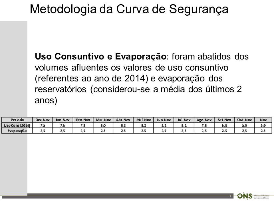 7 Metodologia da Curva de Segurança Uso Consuntivo e Evaporação: foram abatidos dos volumes afluentes os valores de uso consuntivo (referentes ao ano de 2014) e evaporação dos reservatórios (considerou-se a média dos últimos 2 anos)