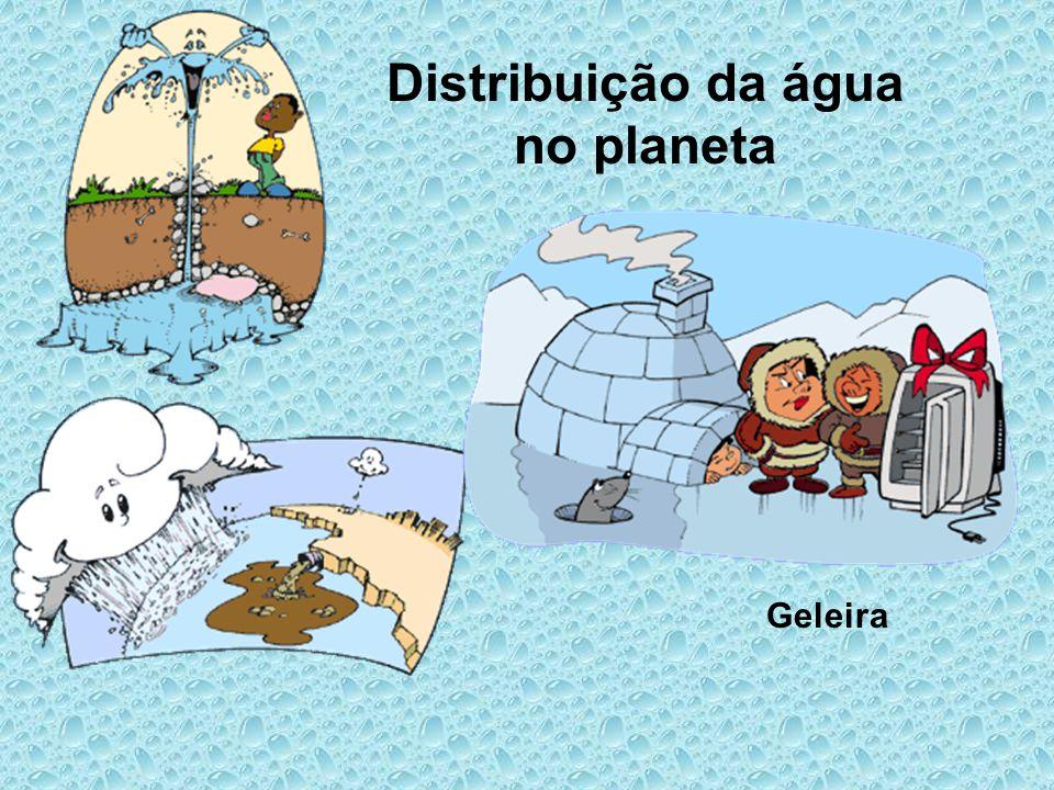 Distribuição da água no planeta Geleira