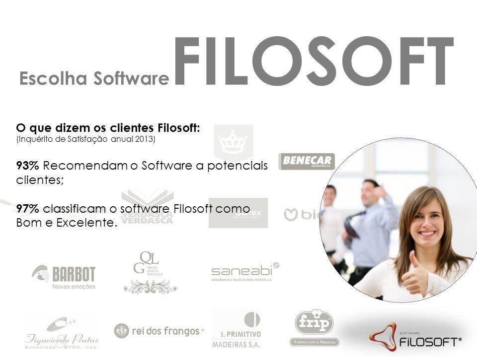 Escolha Software FILOSOFT O que dizem os clientes Filosoft: (Inquérito de Satisfação anual 2013) 93% Recomendam o Software a potenciais clientes; 97% classificam o software Filosoft como Bom e Excelente.