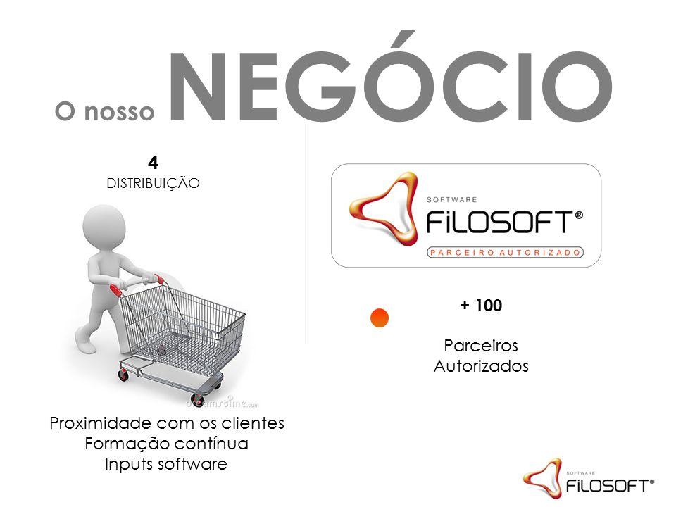 O nosso NEGÓCIO DISTRIBUIÇÃO 4 + 100 Parceiros Autorizados Proximidade com os clientes Formação contínua Inputs software