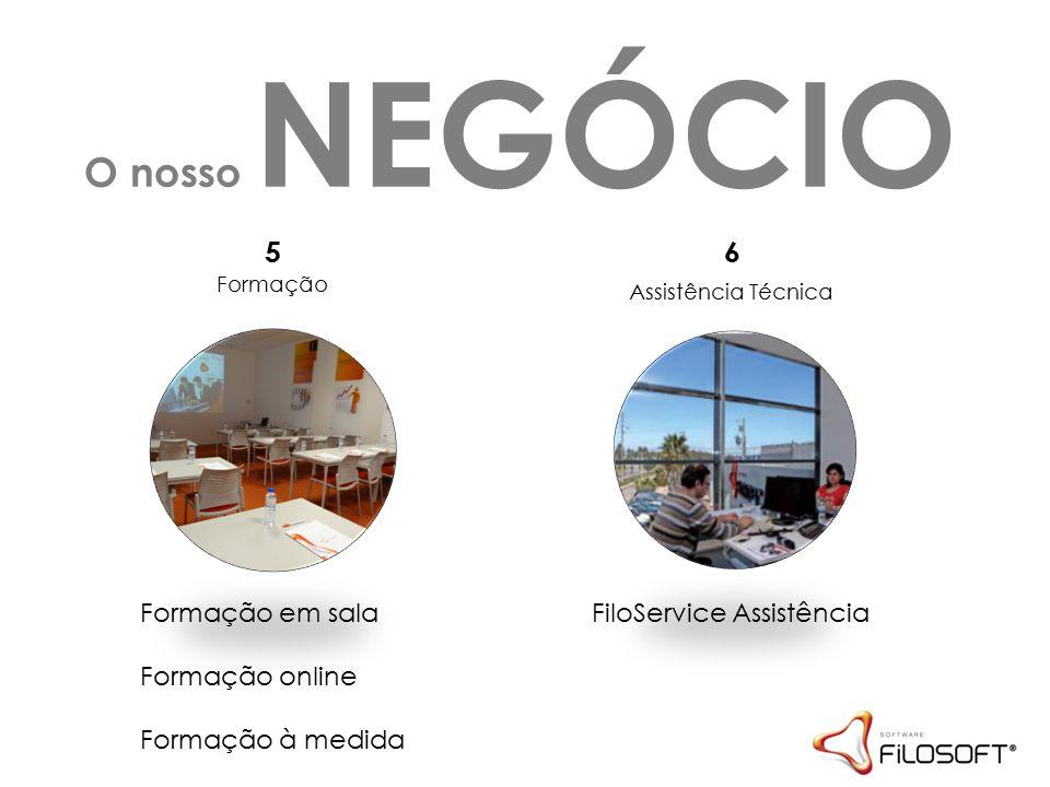 14 Produtos de Gestão + 20 Colaboradores + 100 Parceiros nacionais + 30 000 utilizadores, a nível nacional e Palop