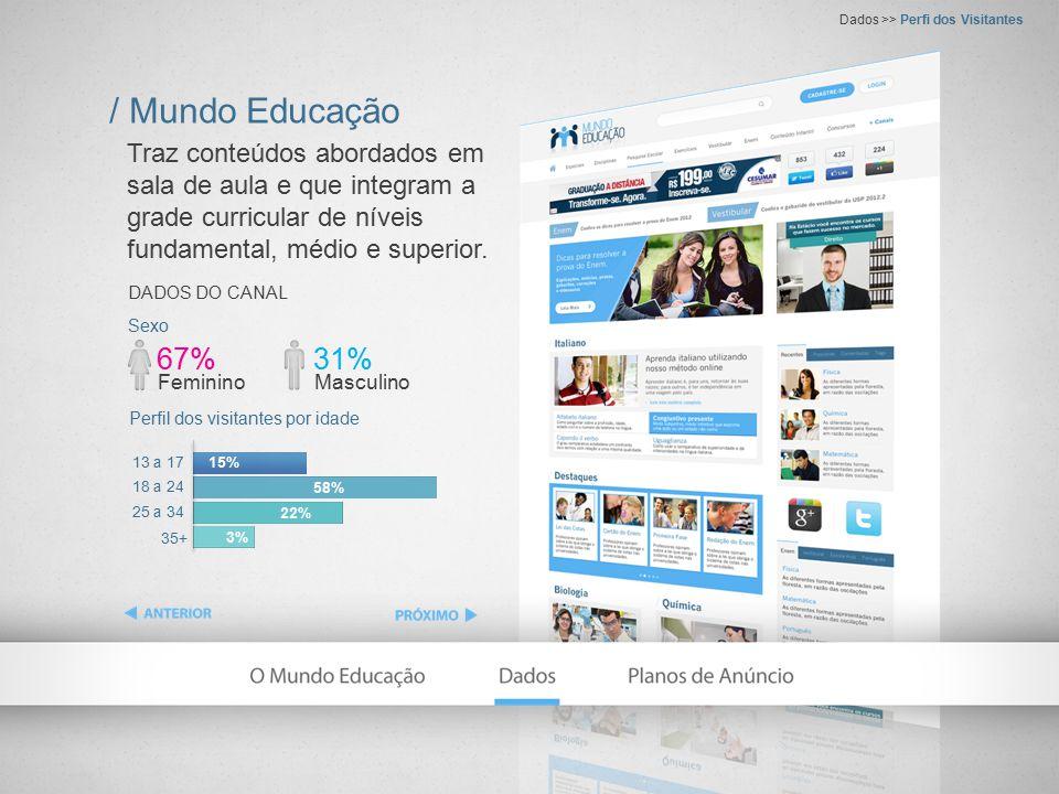 Dados >> Perfi dos Visitantes / Mundo Educação Traz conteúdos abordados em sala de aula e que integram a grade curricular de níveis fundamental, médio e superior.