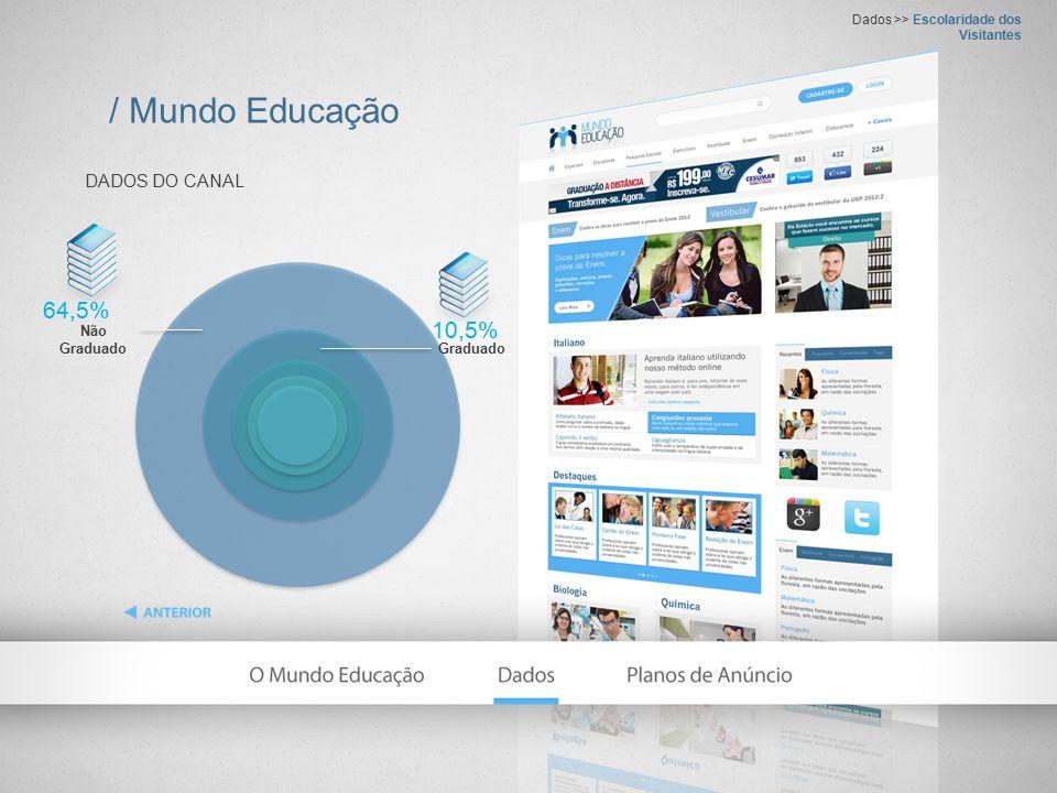 Super Banner 728x90 ¹ É possível segmentar a campanha pelo: Estado desejado e/ou canal do Mundo Educação.