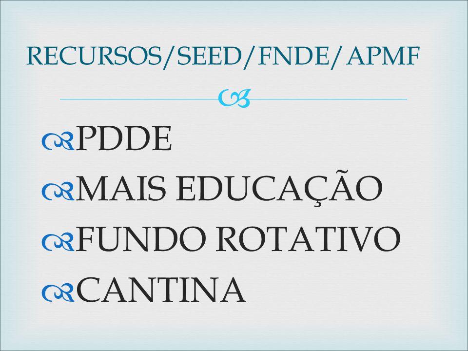  RECURSOS/SEED/FNDE/APMF  PDDE  MAIS EDUCAÇÃO  FUNDO ROTATIVO  CANTINA
