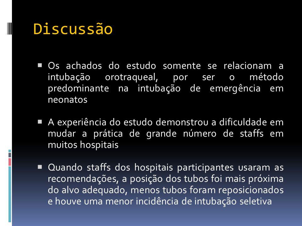 Discussão  Os achados do estudo somente se relacionam a intubação orotraqueal, por ser o método predominante na intubação de emergência em neonatos 
