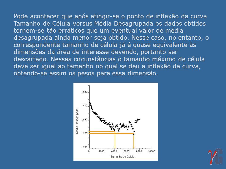 Pode acontecer que após atingir-se o ponto de inflexão da curva Tamanho de Célula versus Média Desagrupada os dados obtidos tornem-se tão erráticos qu