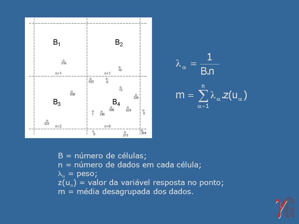 B = número de células; n = número de dados em cada célula;  = peso; z(u  ) = valor da variável resposta no ponto; m = média desagrupada dos dados.