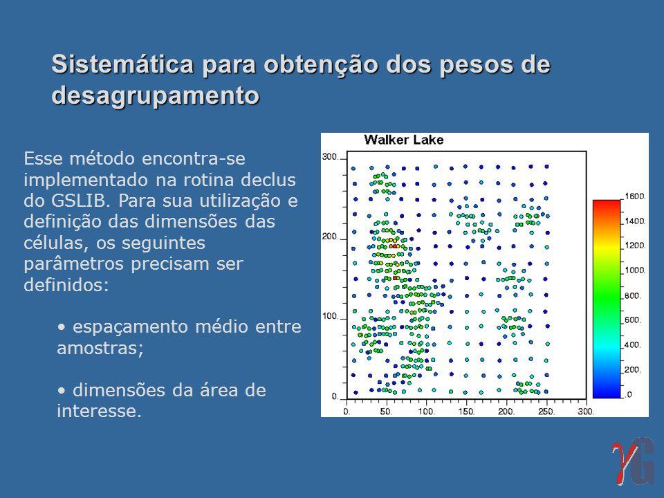 Sistemática para obtenção dos pesos de desagrupamento Esse método encontra-se implementado na rotina declus do GSLIB. Para sua utilização e definição