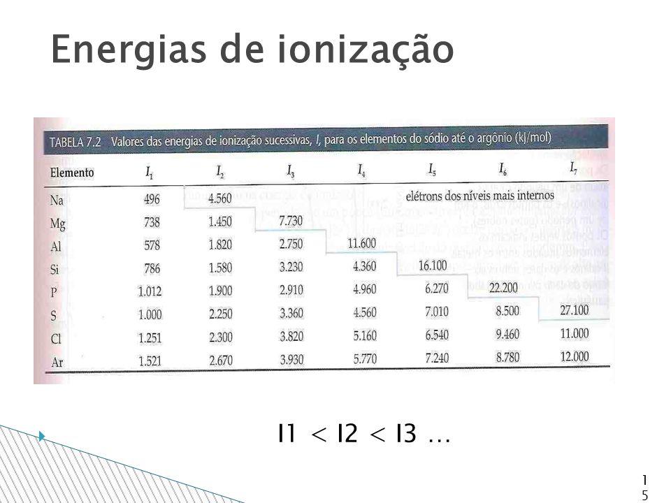  I1 < I2 < I3 … 15 Energias de ionização