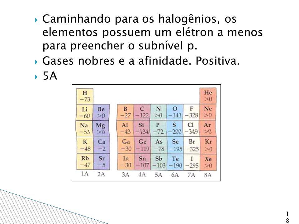  Caminhando para os halogênios, os elementos possuem um elétron a menos para preencher o subnível p.