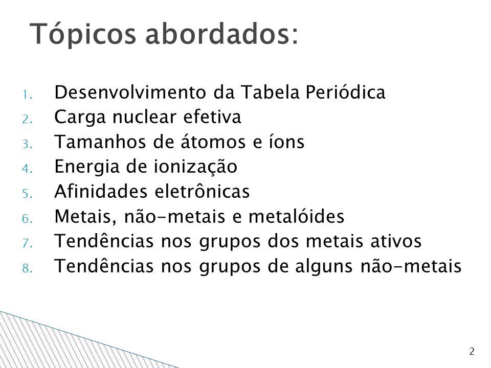 1. Desenvolvimento da Tabela Periódica 2. Carga nuclear efetiva 3.