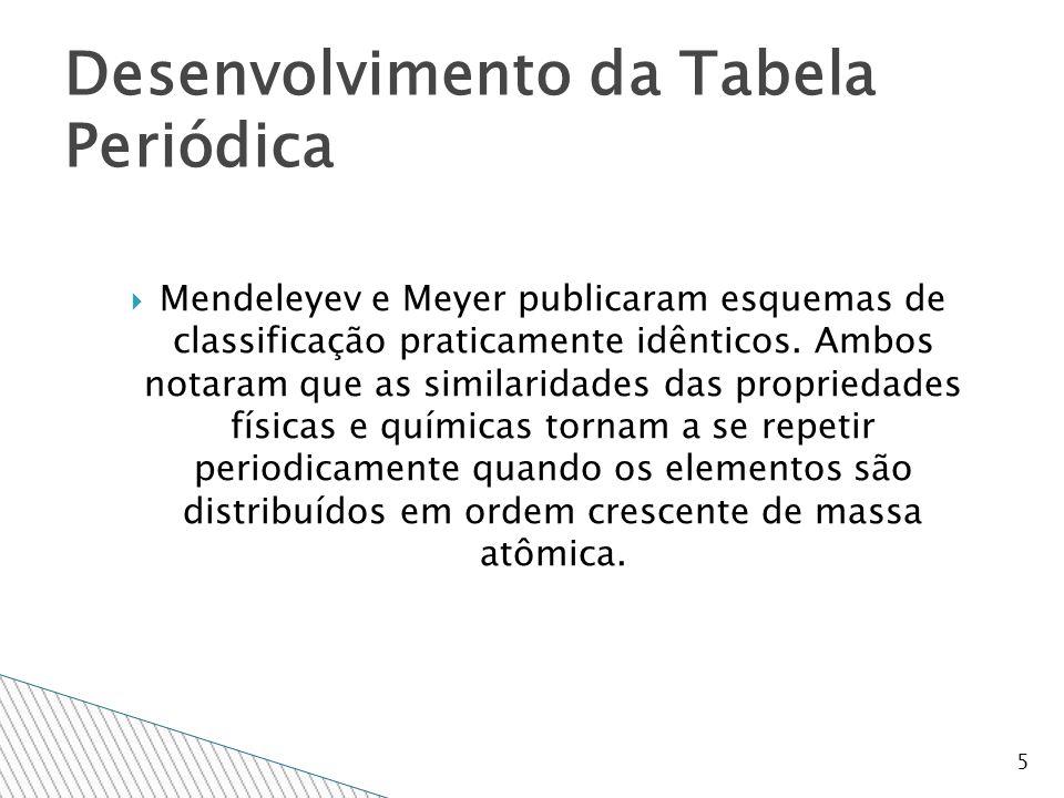  Mendeleyev e Meyer publicaram esquemas de classificação praticamente idênticos.