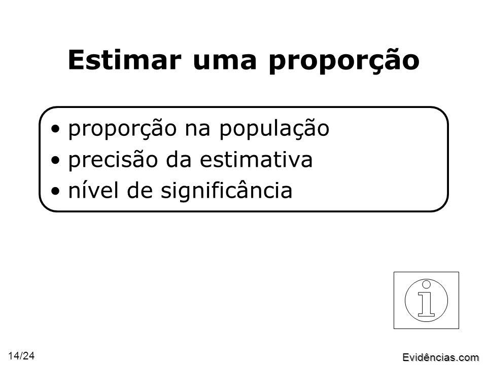 Evidências.com 14/24 Estimar uma proporção proporção na população precisão da estimativa nível de significância