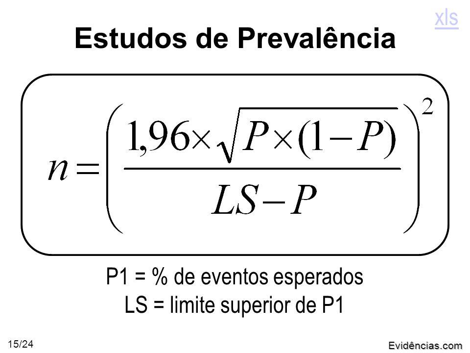 Evidências.com 15/24 Estudos de Prevalência P1 = % de eventos esperados LS = limite superior de P1 xls